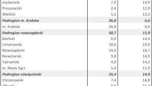 Bezrobocie w kwietniu 2013 r. - WOJ. MAŁOPOLSKIE