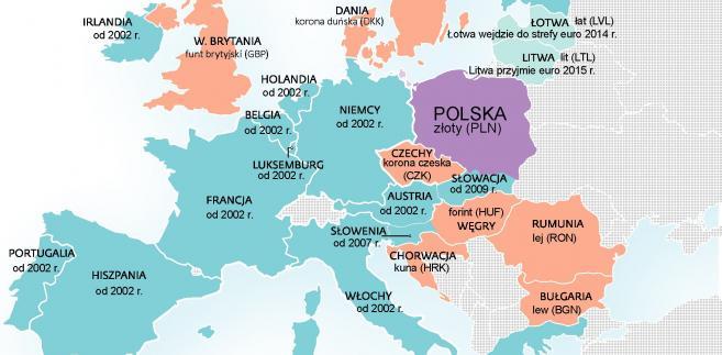 Historia poszerzania się strefy euro