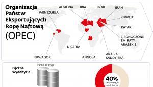 OPEC - Wydobycie ropy