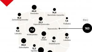 Nowe miejsca pracy w 2014 r.