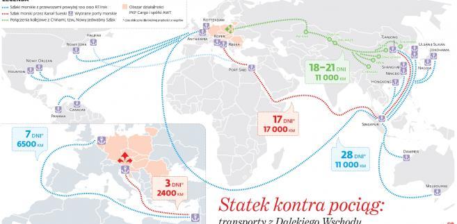 Statek kontra pociąg: transporty z Dalekiego Wschodu