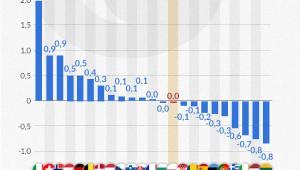 Wskaźnik migracji netto (infografika: D. Gąszczyk)