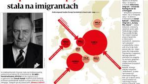 Europajska gospodarka stała na imigrantach