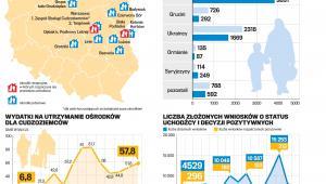 Mapa + wnioski o status uchodźcy