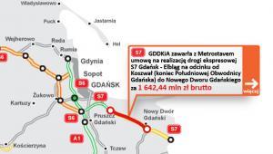 S7 od Koszwał (koniec Południowej Obwodnicy Gdańska) do Nowego Dworu Gdańskiego