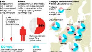 Geoblocking Europejczykom nie na rękę