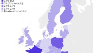 Prognozy deficytu w krajach UE w 2017 roku