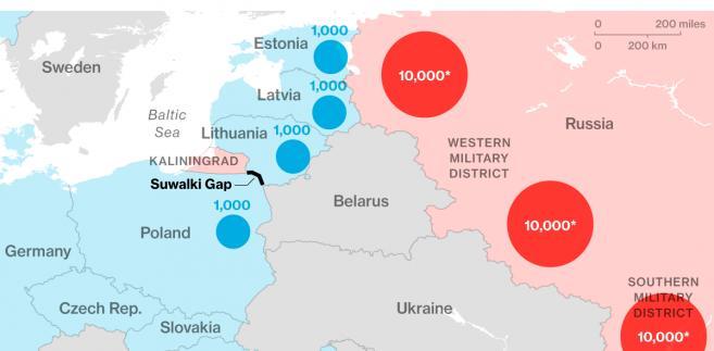 Plany rosyjskiej wojskowej ekspansji przy zachodniej granicy
