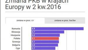 PKB 2k2016
