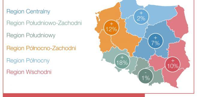 Manpower: prognoza zatrudnienia - regiony