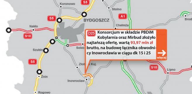 Obwodnica Inowrocławia - łącznik dk5 z dk25