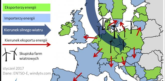Wpływ frontu energetycznego na przepływy energii w Europie