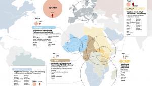 Bloki handlowe - Europa i Afryka