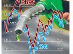 OPEC zrobiła prezent kierowcom