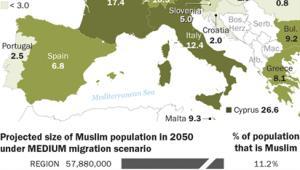 Odsetek muzułmanów w populacjach krajów UE (drugi scenariusz); źródło: Pew Research Center