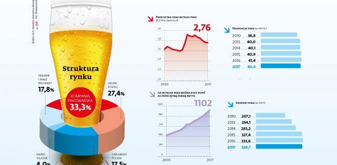 Piwo na każdą kieszeń (p)