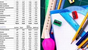 Jak zmieniły się koszty wyprawki szkolnej