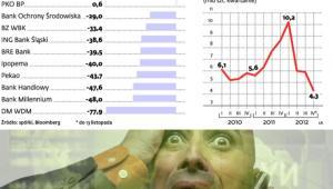 Przychody z działalności maklerskiej w III kwartale 2012 roku