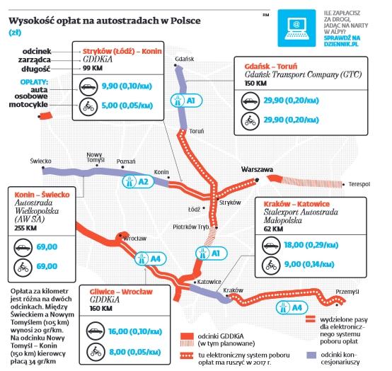 Polskie Autostrady Naleza Do Najdrozszych W Europie Mapa Zdjecie