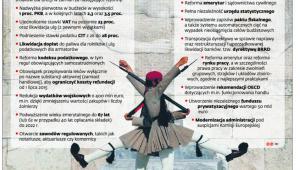 Co proponowano Grecji i nad czym głosował parlament