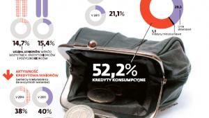 Zadłużenie seniorów w Polsce