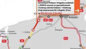 S6 -  Kiełpino – Kołobrzeg