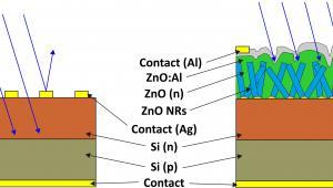 Nowa technologia ogniw krzemowych po prawej stronie, obecna po lewej