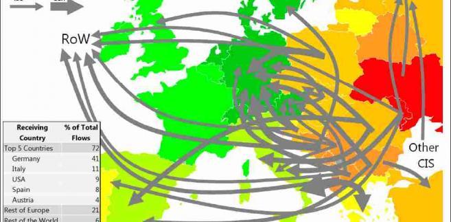 Migracja wewnątrz UE, źródło: MFW