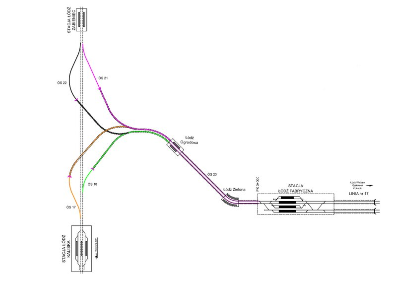 Schemat tunelu łączącego Łódź Fabryczną z Łodzią Kaliską i Łodzią Żabieńcem