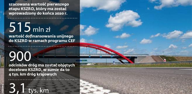 Monitoring na polskich drogach