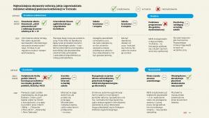 Reforma edukacji - najważniejsze elementy (p)