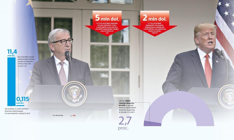 Trump, Juncker (p).jpg