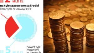Pieniądze zmarłych w bankach, fot. Shutterstock
